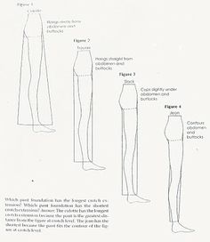 "On Drafting Trousers... diagram of different trouser/pants styles and the diagram explains why say Culottes have a ""longer crotch extension"" verses that on a pair of Jeans say :)!  From blog post: http://thenakedseamstress.blogspot.co.uk/2011/03/on-drafting-trousers.html"