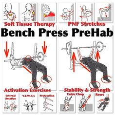 thoracic spine stability exercises - Iskanje Google