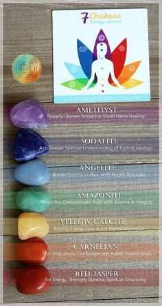 crystal meanings When you purchase your Chakras Stones Set they are cleansed to enhance the natural properties of the gemstones and charged with Reiki to bring balance and happiness