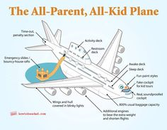The kids-only plane. Hilarious! | via How to be a Dad