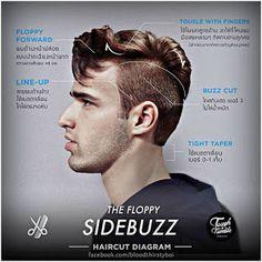 The Floppy Sidebuzz Cute Haircuts, Haircuts For Men, Haircut Men, Short Haircuts, Skin Fade Pompadour, Modern Quiff, Barbers Cut, Mens Hair Trends, Very Short Hair