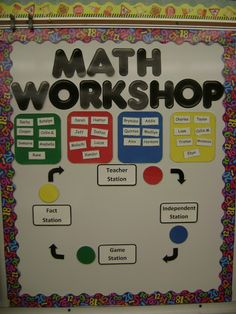 Math Workshop Adventures: Estimation, Math Notebooks, and Anchor Charts *I like the idea of a fact station. Might need to do that next year! Math Rotations, Math Centers, Numeracy, Center Rotations, Maths 3e, Daily 5 Math, Daily 3, Math Coach, Math Anchor Charts