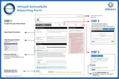 Whispli - SchoolSafe Example of a Reporting Form Canvas, Tela, Canvases
