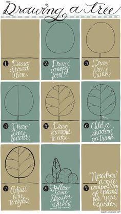 Lisa Orgler Design: DRAWING A TREE