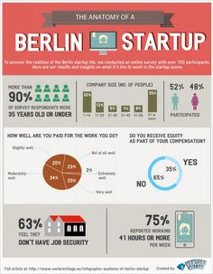 Twitter / workingcapital: Una utile infografica ...