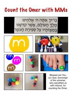 Make It Count! Creative Calendar for Omer Counting Creative Calendar, Hebrew School, Jewish Art, Lesson Plans, Counting, Art For Kids, Something To Do, Art Projects, Preschool