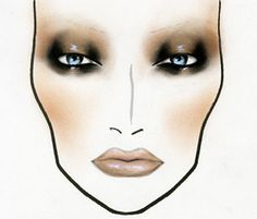 Face Chart Mac