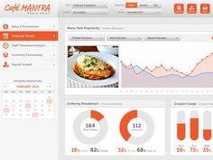 Restaurant Dashboard designed by Gareth Botha. Grill Sale, Restaurant Reservations, Bar Grill, Sale Promotion, Menu Items, Menu Design, Management, Icons, Templates