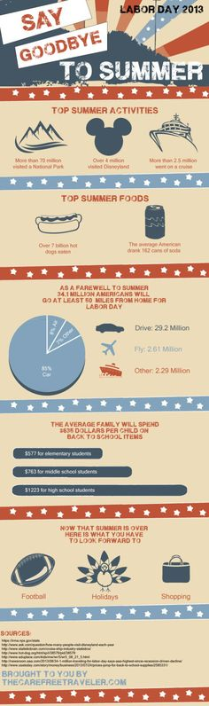 Labor Day 2013: Say Goodbye To Summer [INFOGRAPHIC]