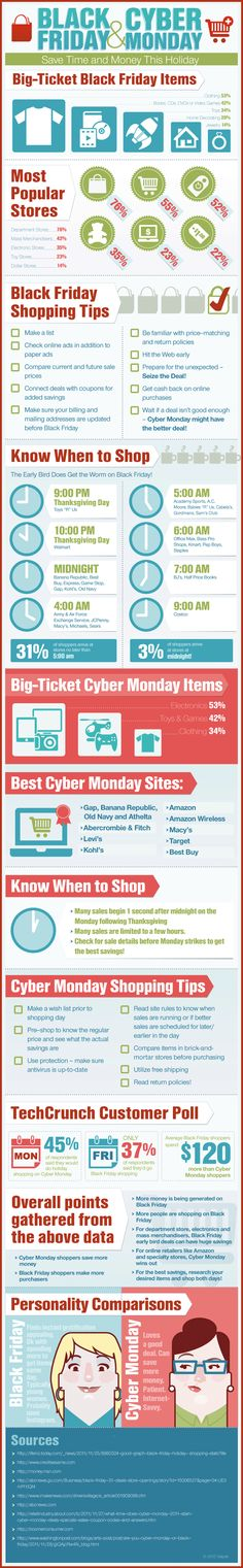 Black Friday and Cyber Monday Shopping Tips Infographic