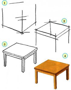 Step by step drawing of a table