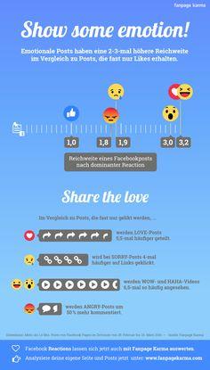 """Den Newsfeed Algorithmus sollten alle unsere Leser kennen und auch die regelmäßigen Updates über die """"Newsfeed FYI"""" von Facebook. Nachdem die Reactions auf Facebook inzwischen ein Jahr alt sind, aktualisiert Facebook den Algorithmus und bewertet nun die unterschiedlichen Reaktionen: """"Over the past year we've found [... mehr ...]"""