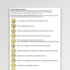 Free Printable CBT Worksheets For Professionals And Self-Help - Psychology Tools Anger Management Worksheets, Cbt Worksheets, Therapy Worksheets, Therapy Activities, What Is Mindfulness, Mindfulness Techniques, Therapy Tools, Cbt Therapy, Psicologia