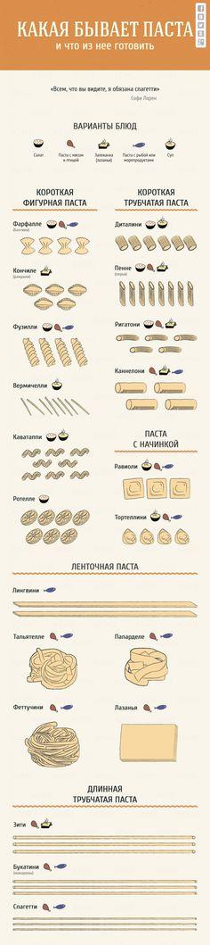 Кухня — очень важная комната, сердце дома. Легендарный советский кулинар Вильям Похлебкин, мудрейший человек, ставил знак равенства между семейным счастьем и хорошим питанием.