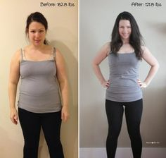 My Weight Watchers Success Story - Repeat Crafter Me