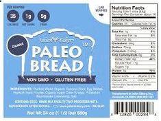 What Is On Paleo Diet - Paleo Diet #Paleo #Diet#Paleo #Diet #Plan