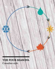 The Four Seasons, Canadian style. Canadian Things, I Am Canadian, Canadian Girls, Canadian Humour, Canada Funny, Canada Eh, Canadian Stereotypes, Canadian Identity, True North