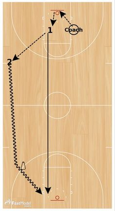 Conversion Catch Up Drills This drill was posted on the FastModel Sports Basketball Plays and Drills Library. You can also find out more about FastModel Play Diagramming software by clicking this link: FastDraw Diagrams. Baylor Basketball, Street Basketball, Basketball Plays, Basketball Is Life, Basketball Skills, Basketball Leagues, Basketball Legends, Basketball Uniforms, Sports Basketball