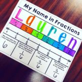 Are you teaching fractions soon (or now?) Check out this activity from Are you teaching fractions soon (or now? Maths Guidés, Teaching Fractions, Math Fractions, Teaching Math, Dividing Fractions, Teaching Ideas, Equivalent Fractions, Fractions For Kids, Teaching Geometry