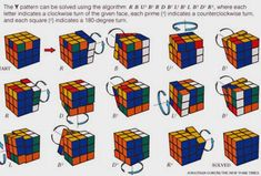 rubics cube Rubics Cube Solution, Comfy Room Ideas, Rubiks Cube Patterns, Solving A Rubix Cube, Rubiks Cube Algorithms, Cubes, Clever Kids, Closet Layout, Biker Quotes