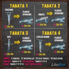 Programme Tabata au poids du corps du 04/07/2014