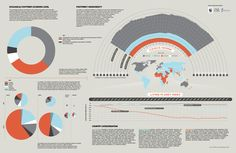 Raconteur Media - Sustainable Luxury Infographic originally published in The Times newspaper.