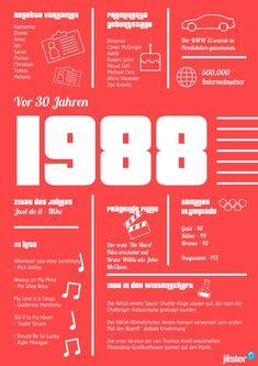 Was geschah alles im Jahr 1988, als das Geburtstagskind geboren wurden? Welcher Hit stand an seinem Geburtstag auf Platz 1 der Charts? Mit den wichtigsten Fakten und Daten zum Geburtsjahr 1988 peppst du den Inhalt der Geburtstagszeitung auf. Wir geben dir auf unserem Blog Tipps, wo du die Infos findest und wie du sie in einer tollen Chronik verarbeitest.