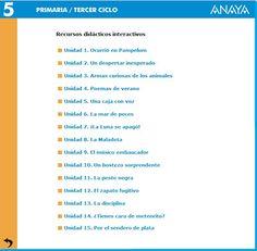 Recursos didácticos interactivos, Lengua 5º E. Primaria, Editorial Anaya