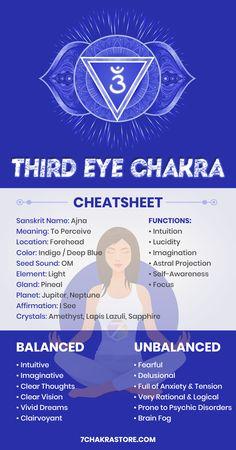 6 Chakra, Chakra Mantra, 3rd Eye Chakra, Chakra Art, Chakra Stones, 7 Chakras Meaning, Chakra For Beginners, Root Chakra Healing, Chakra Affirmations
