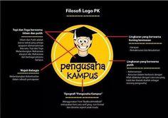 Filosofi Logo Pengusaha Kampus