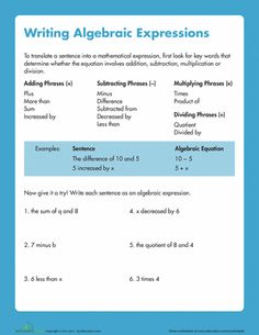 Worksheets: Writing Algebraic Expressions