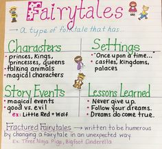 Fairytales Anchor Chart