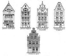 Geveltypen en bouwstijlen van woonhuizen in Hoorn