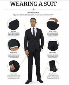 Men's Underwear Guide — Gentleman's Gazette