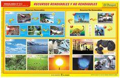 Dibujos de recursos naturales renovables para colorear - Imagui