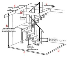 House Staircase, Staircase Remodel, Loft Stairs, House Plans Mansion, 4 Bedroom House Plans, Escalier Art, Stair Ladder, Deck Framing, Interior Design Renderings