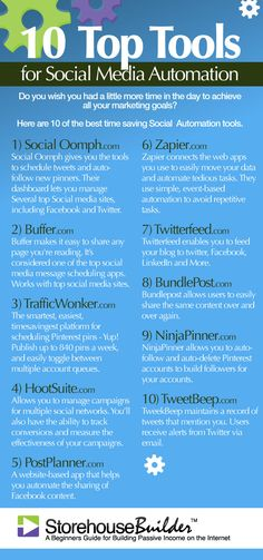 10 Top Tools for Social Media Automation | StorehouseBuilder.com #infographic #business #pinterestmarketing