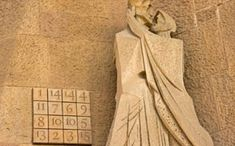 What is a Magic Square?