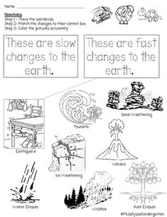 Slow and Fast Changes to The Earth's Surface Worksheet Homework Kindergarten Curriculum, Science Curriculum, Weather Worksheets, Grade 2, Second Grade, Subject And Predicate, Fast And Slow, Earth Surface, School Grades