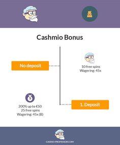 Cashmio-Casino-bonus-infographic-September-2017