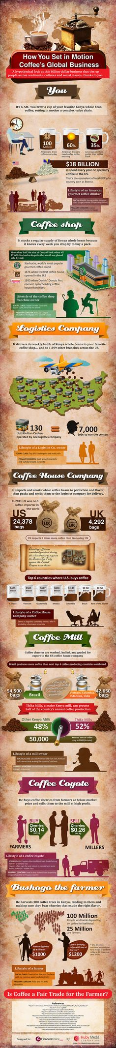 Here's How You Make Coffee a Billion-Dollar Business @ Pinfographics