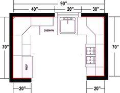Kitchen layout design dimensions
