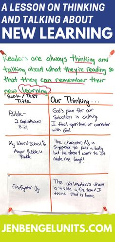 """""""In Lesson 2 of Launching Readers Workshop, students got comfortable beginning to talk about what they are thinking while they are reading. They loved sharing their thoughts about different texts were reading."""" -Kim, Out of This World Literacy Member Teacher Pay Teachers, Teacher Resources, Teaching Ideas, Common Core Curriculum, Readers Workshop, Reading Lessons, Anchor Charts, Fourth Grade, Third Grade"""