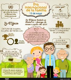 infografia-dia-de-la-familia2