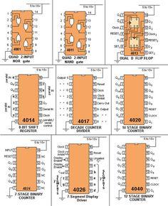 100 IC Circuits - Miriam Andrews Photo Page Electronics Projects, Simple Electronics, Hobby Electronics, Electronic Circuit Projects, Electrical Projects, Electronics Components, Electronic Engineering, Electrical Engineering, Electronics Gadgets