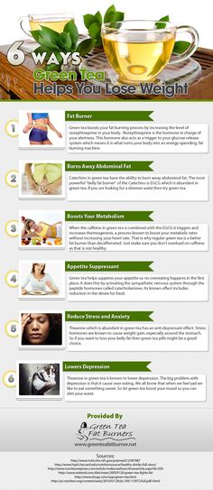 How to Eliminate Abdominal Fat in 2 Minutes - 6 Ways to Use Green Tea to Burn Fat! How to Eliminate Abdominal Fat in 2 Minutes - Belly Fat Burner Workout Help Losing Weight, Lose Weight, Belly Fat Burner Workout, Green Tea For Weight Loss, Postnatal Workout, Healthy Food Delivery, Diet Supplements, Abdominal Fat, Wellness Programs