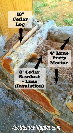 Choosing the right mortar mix for your cordwood masonry construction project doesn't have to be difficult. Here's how we made ours and what you need to know to make the most of your mortar mix.
