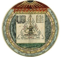 "Res Obscura: Early Modern Alchemy: Heinrich Khunrath's ""Amphitheater of Eternal Knowledge"""