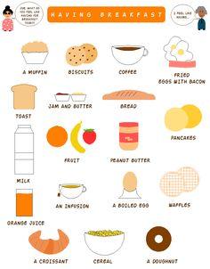English vocabulary. Breakfast