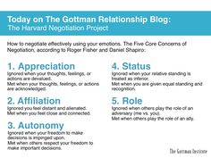 "Do you know how to negotiate effectively using your emotions? In today's posting on The Gottman Relationship Blog, we discuss The Harvard Negotiation Project and explain the ""Five Core Concerns of Negotiation"" as outlined by Roger Fisher and Daniel Shapiro."